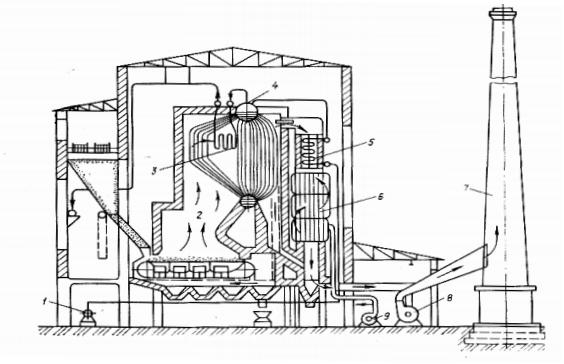 Схема паровой котельной установки