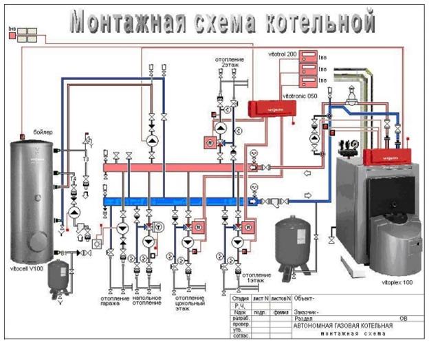 Пример монтажной схемы автономной газовой котельной