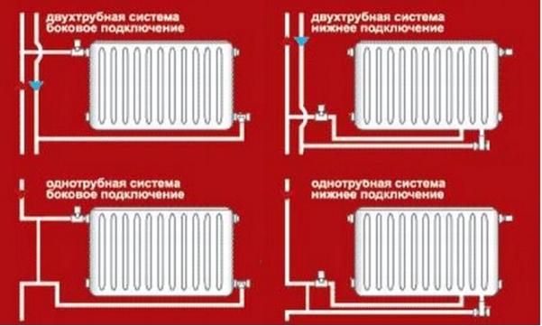 Разводка для радиаторов системы отопления