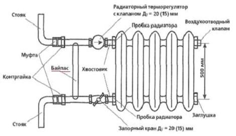 Схема обвязки чугунного радиатора