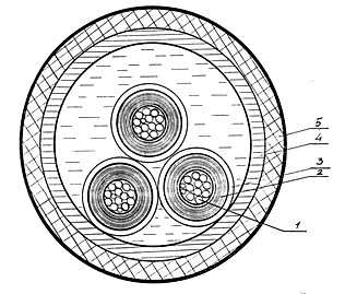 Маслонаполненный кабель высокого давления