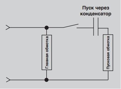 схема однофазного электродвигателя с пуском через конденсатор/работа через обмотку (CSIR)