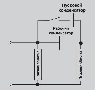 схема однофазного электродвигателя с пуском через конденсатор/ работа через конденсатор (CSCR)
