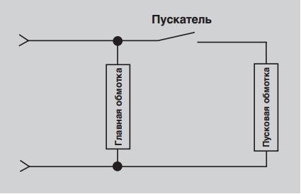 схема однофазного электродвигателя с пуском через сопротивление/работа через обмотку (индуктивность) (RSIR)