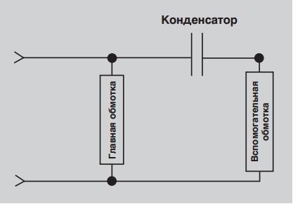 схема однофазного электродвигателя с постоянным разделение емкости (PSC)
