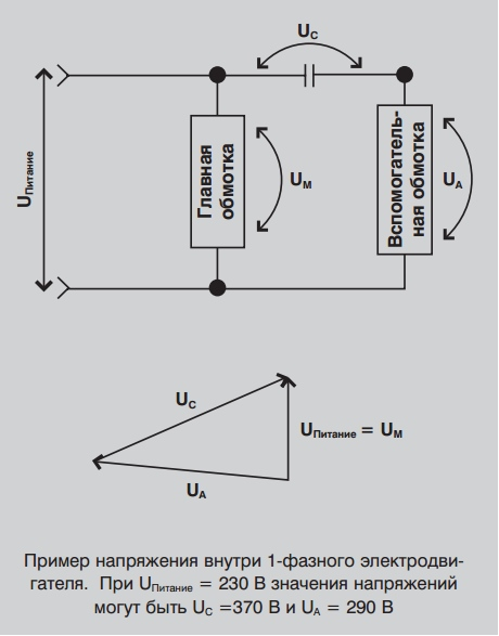 напряжение на пусковой обмотке электродвигателя