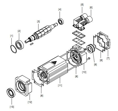 Устройство синхронного серводвигателя
