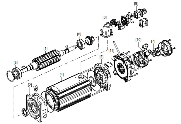 Устройство синхронного серводвигателя CM