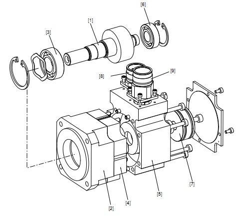 Устройство синхронного серводвигателя CMD