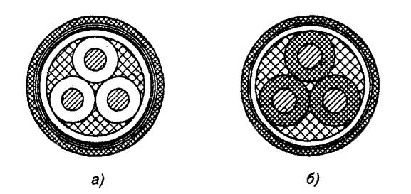 Конструкции кабеля с ПВХ изоляцией марки АВВГ