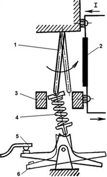 Конструктивная схема теплового реле типа ТРП