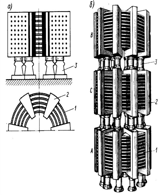 Общий вид фазы бетонного реактора и трехфазный комплект реактора