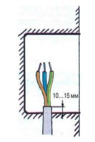 ввод кабеля в розетку