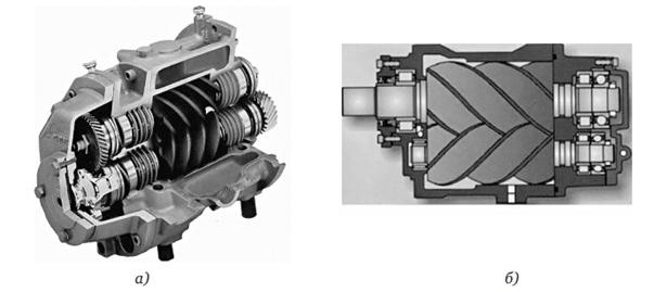 Типы винтовых компрессоров