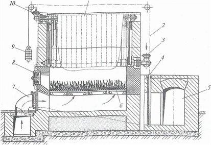 Принцип работы котельной с водогрейными котлами